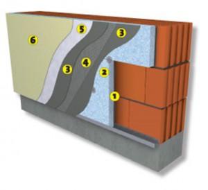 sestava-fasadnega-sistema